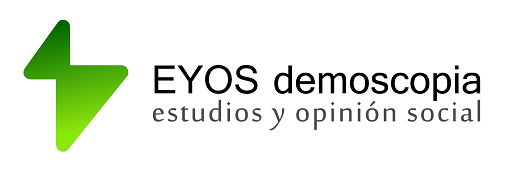 Eyos demoscopia