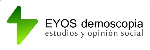 Eyos demoscopia